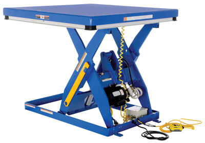 Electric Hydraulic Scissor Lift | Vestil Manufacturing