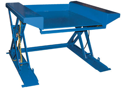 Vestil Ground Lift Scissor Table | Vestil Manufacturing