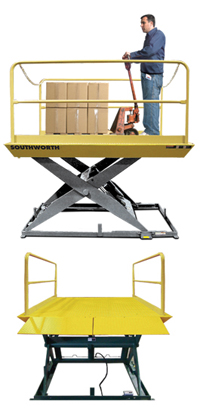 M - Series Loading Dock Lifts | Southworth Lifts