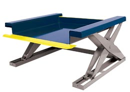 Southworth Lift Tables | Ergonomic Material Handling | Free Quotes